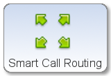 Gb teletracker - Smart call routing