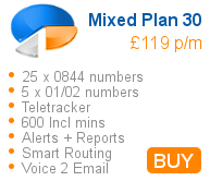 30 mixed number plan monthly