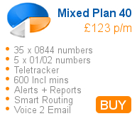 40 mixed number plan monthly