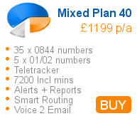 40 mixed number plan annually